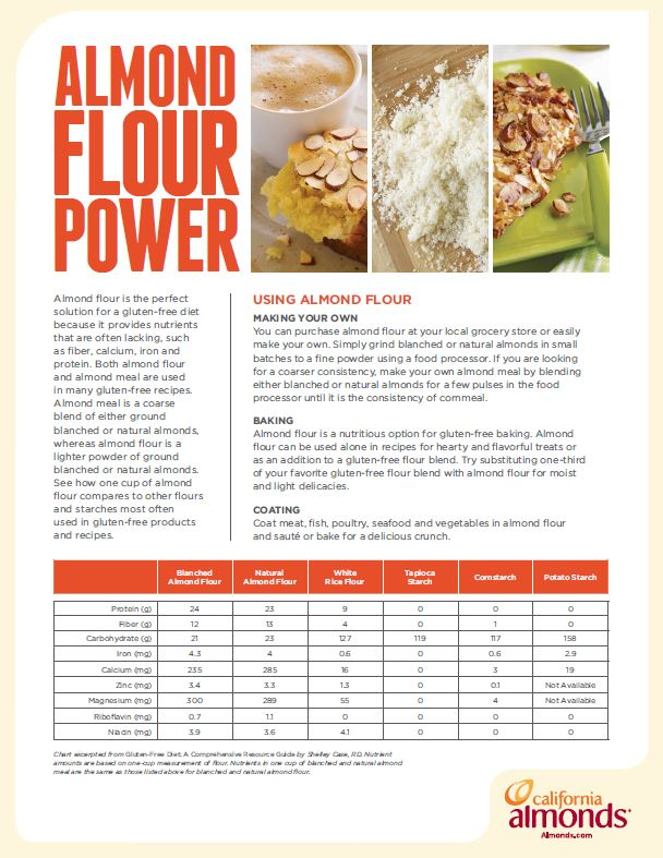 almond_flour_power