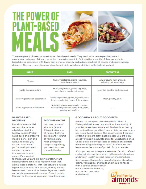 plant_based_meals